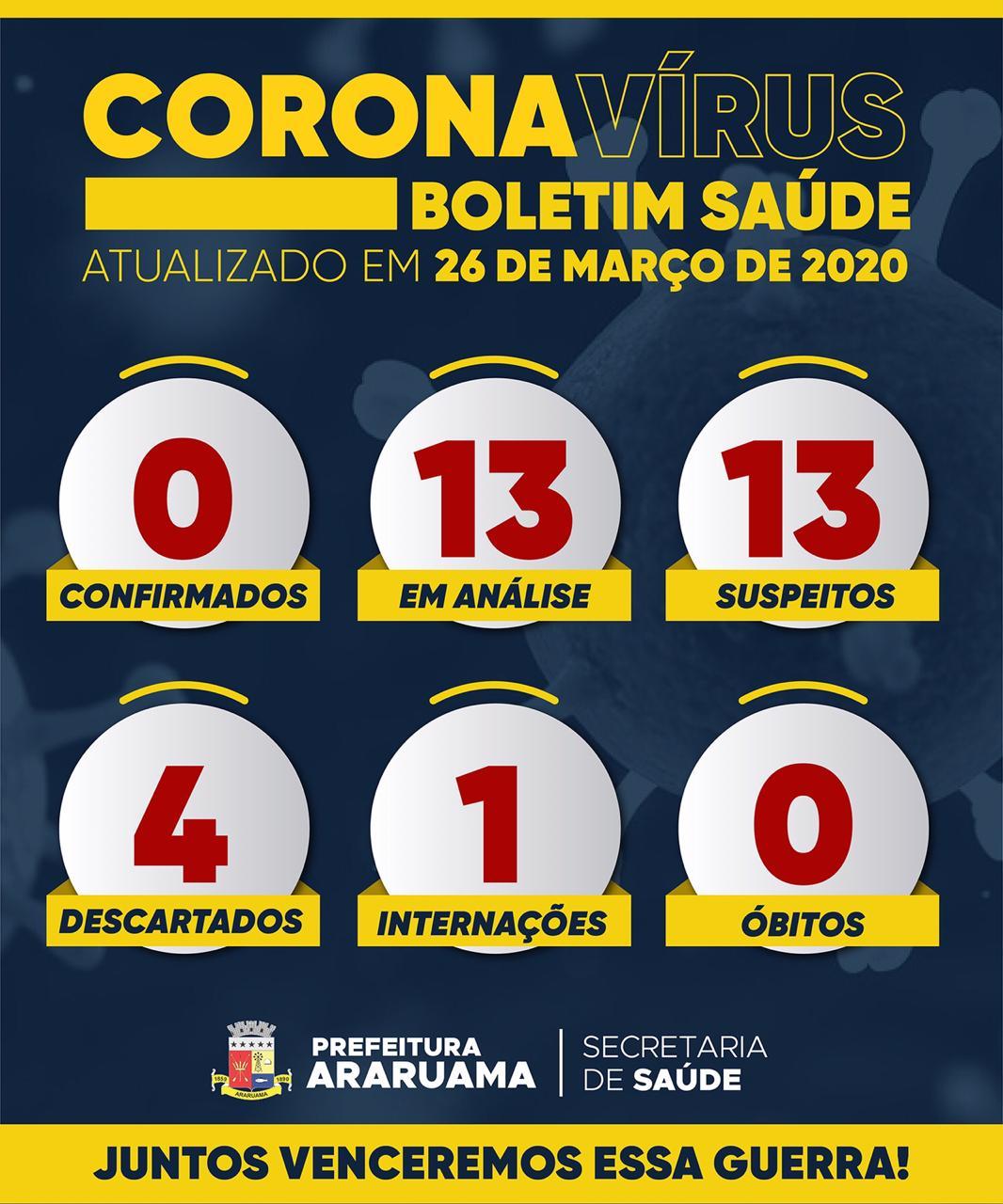 COVID-19: BOLETIM DIÁRIO 26/03/2020