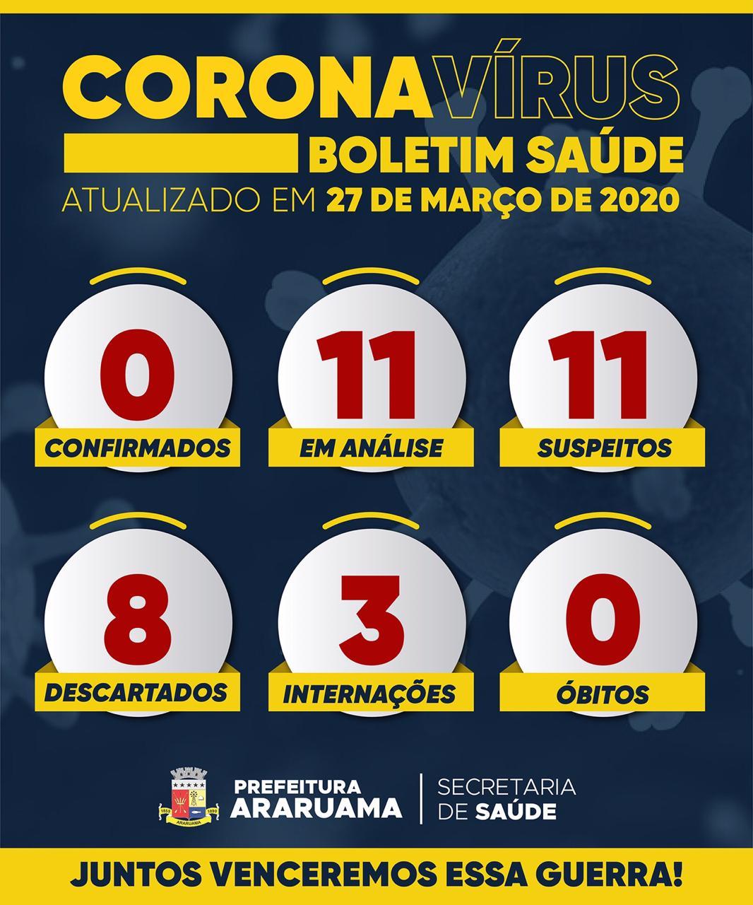 COVID-19: BOLETIM DIÁRIO 27/03/2020