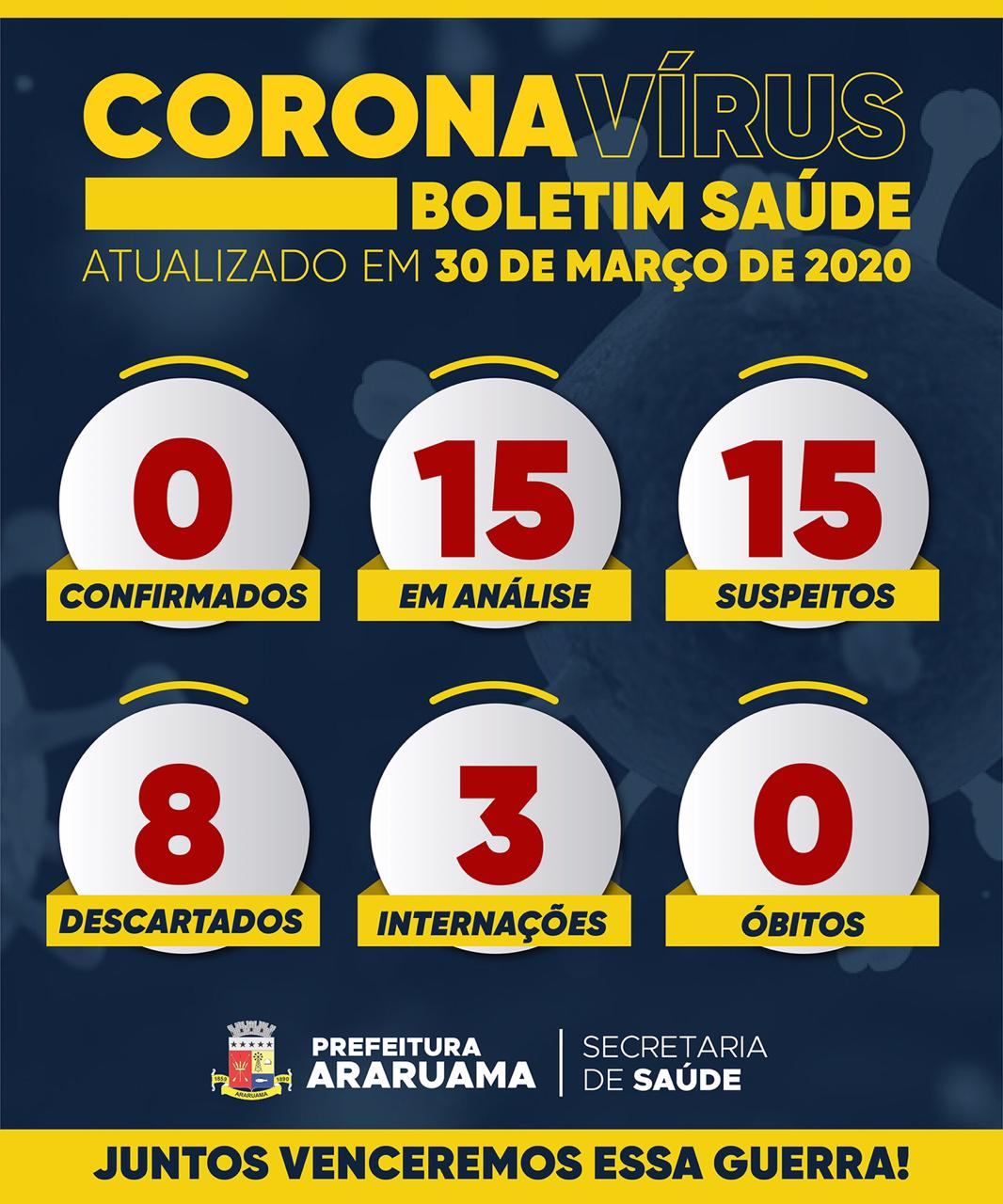 COVID-19: BOLETIM DIÁRIO 30/03/2020