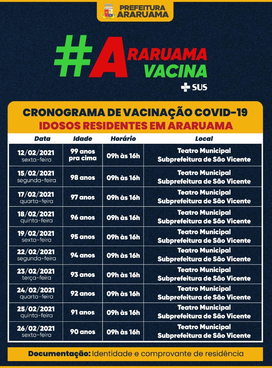 Prefeitura de Araruama vai dar início à Segunda Fase da Vacinação de Grupos Prioritários contra Covid-19