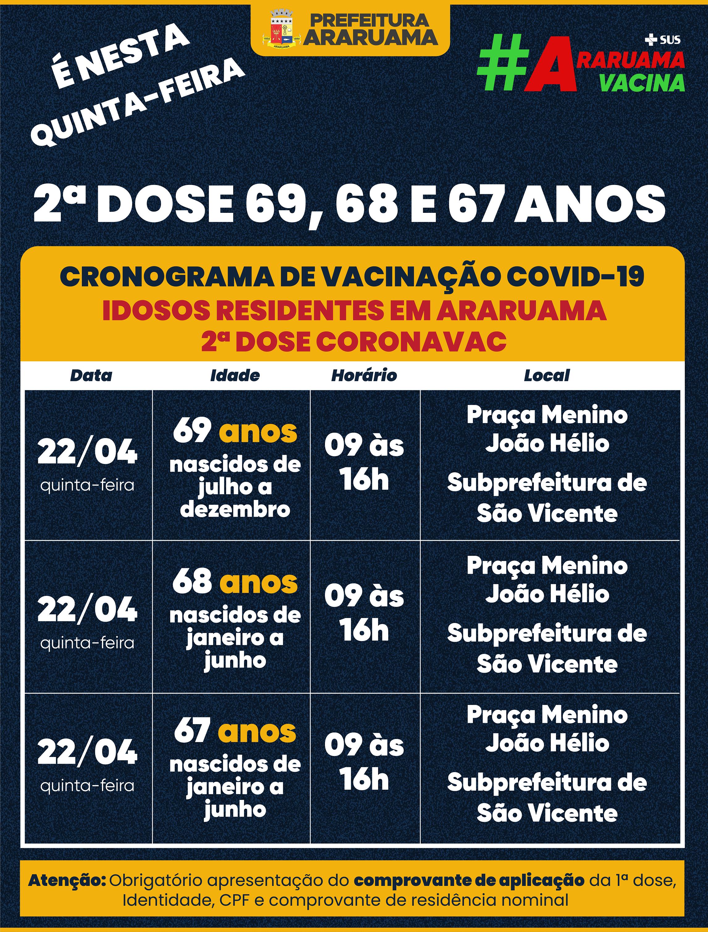 Calendário de vacinação da segunda dose da Coronavac para essa quinta-feira, 22