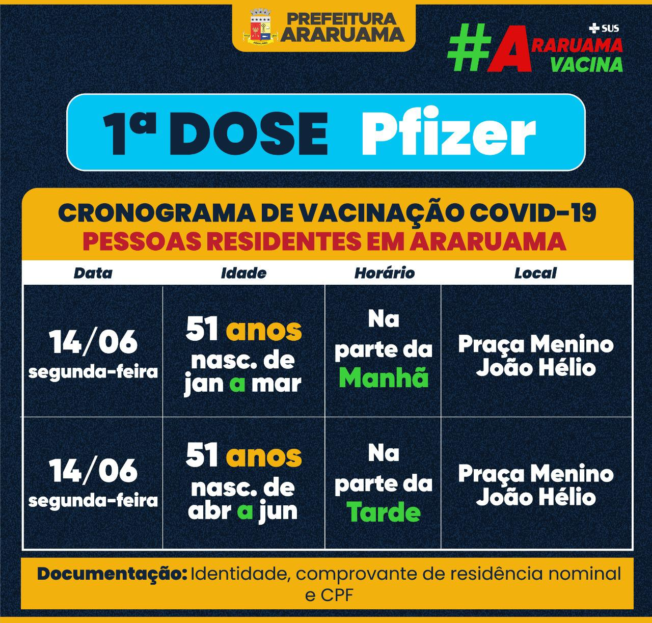 Araruama vai aplicar as primeiras doses da vacina Pfizer na próxima segunda-feira