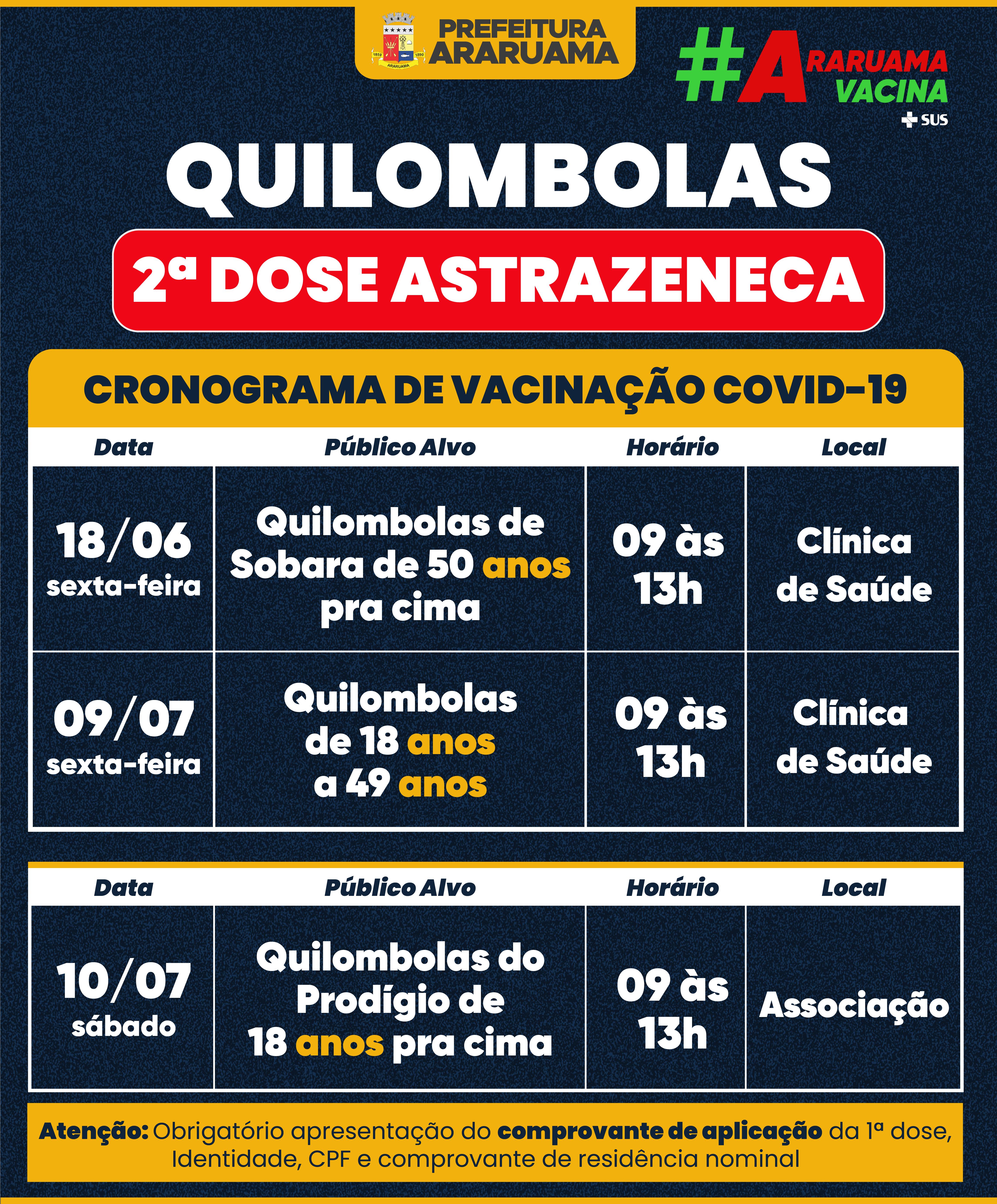 Vacinação da segunda dose da Astrazeneca para Comunidades Quilombolas