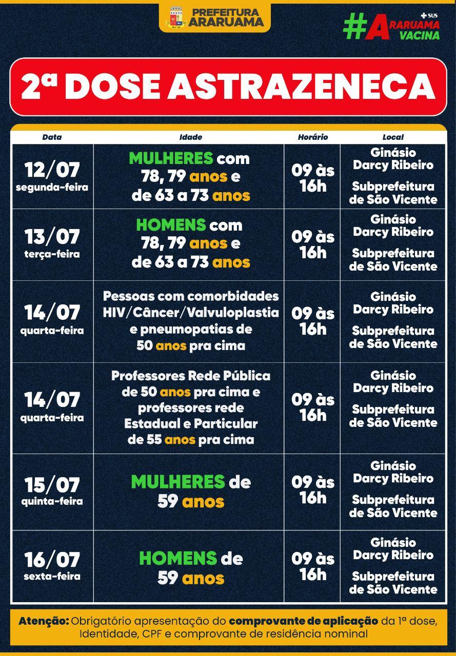 Novo Calendário de vacinação da segunda dose da Astrazeneca tem início na próxima semana