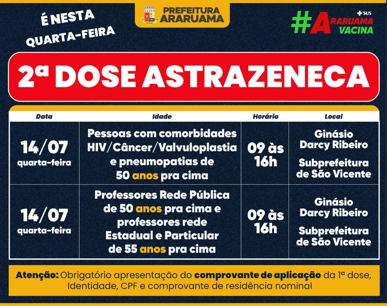 Calendário de vacinação da segunda dose da Astrazeneca para essa quarta-feira,14