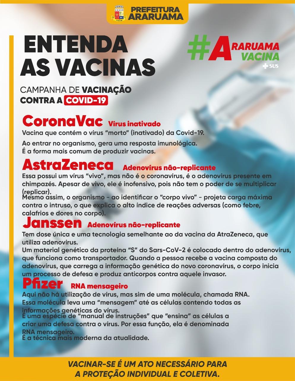 Conheça mais sobre as vacinas contra a Covid-19