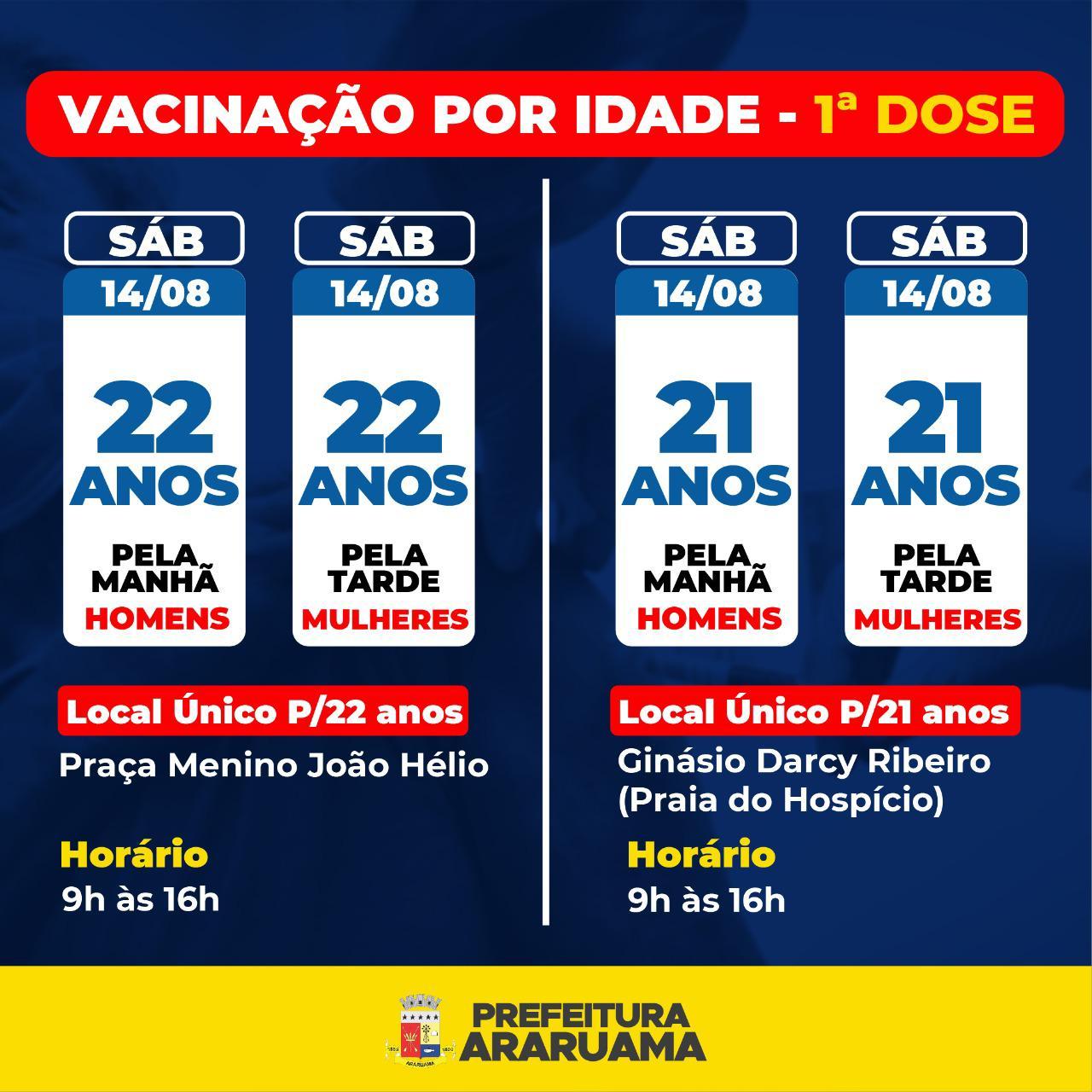Prefeitura de Araruama recebe mais vacinas do Estado e agora vai imunizar jovens de 21 e 22 anos