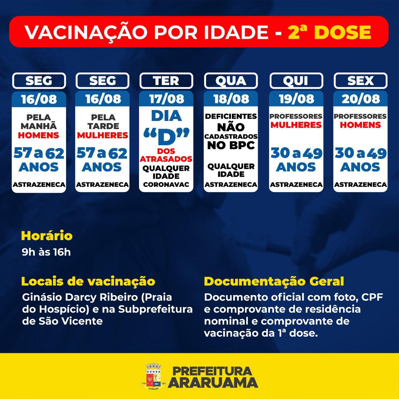 Calendário de vacinação da segunda dose para a próxima semana