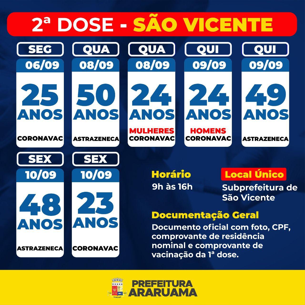 Calendário de vacinação da segunda dose para o distrito de São Vicente