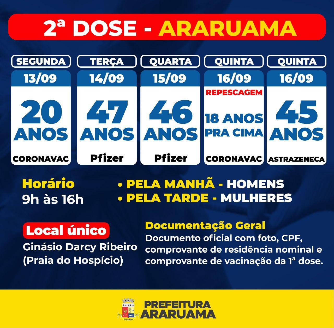 Calendário de vacinação da segunda dose contra a COVID-19 em Araruama