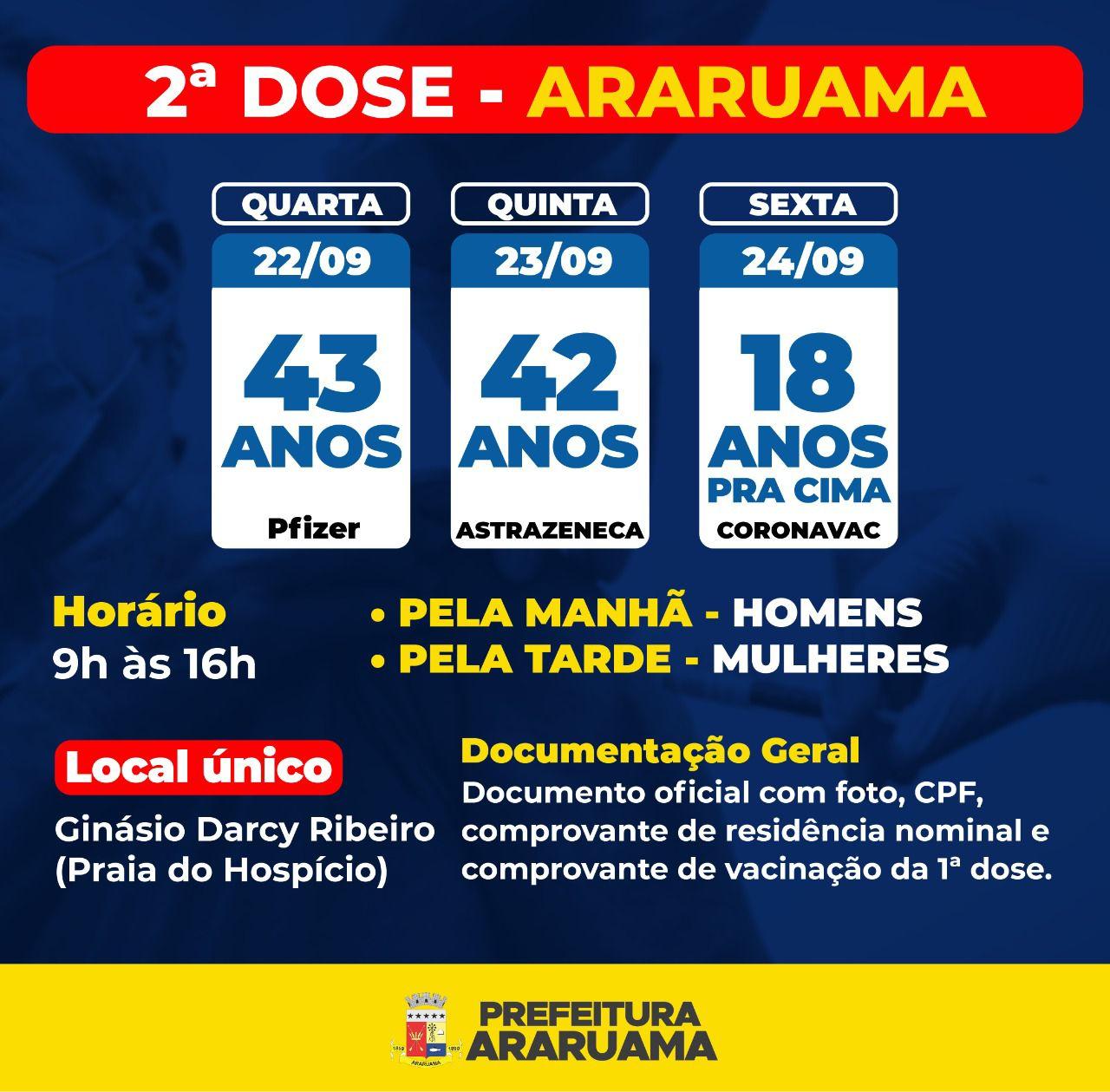 Calendário de vacinação da segunda dose em Araruama