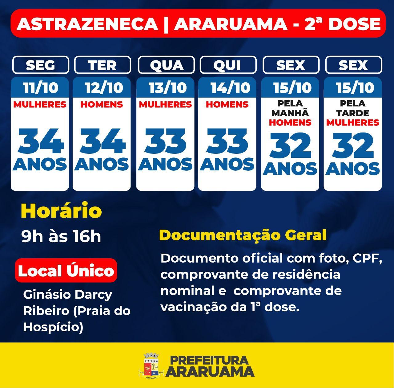Calendário de vacinação da segunda dose para moradores de Araruama, de 32 a 34 anos